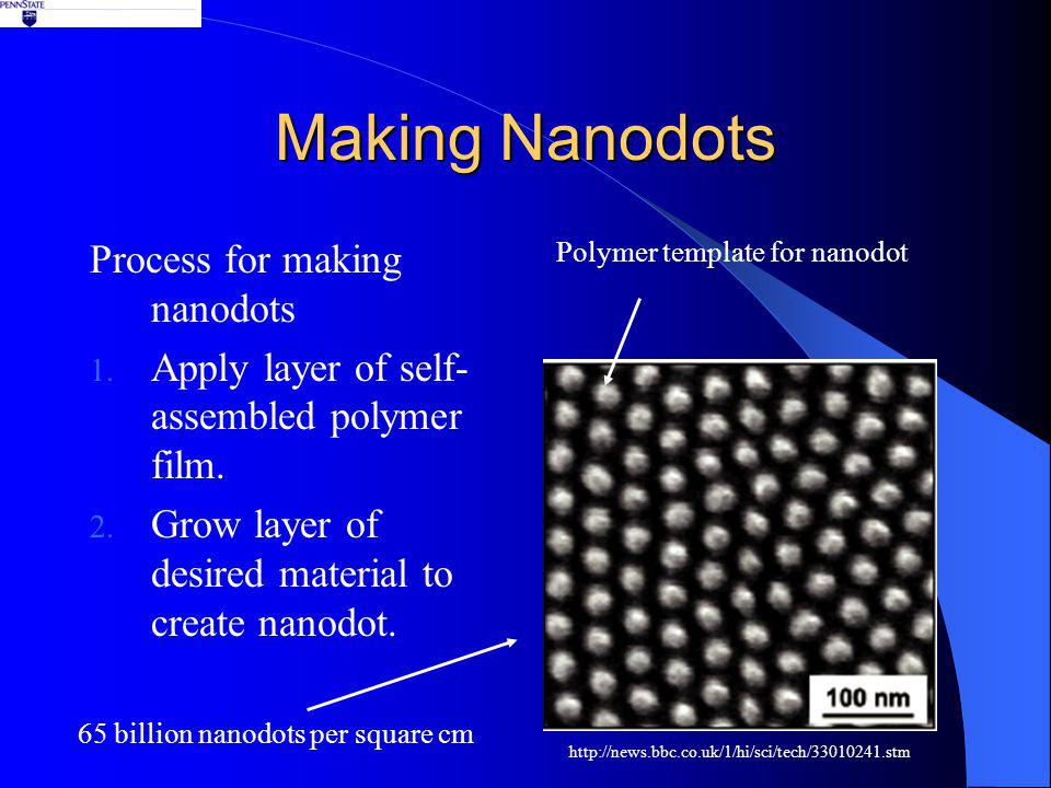 Making Nanodots Process for making nanodots 1. Apply layer of self- assembled polymer film.