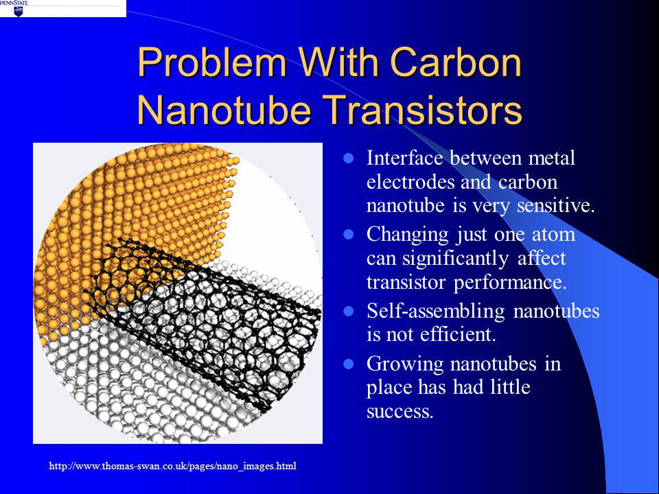 Problem With Carbon Nanotube Transistors Interface between metal electrodes and carbon nanotube is very sensitive.