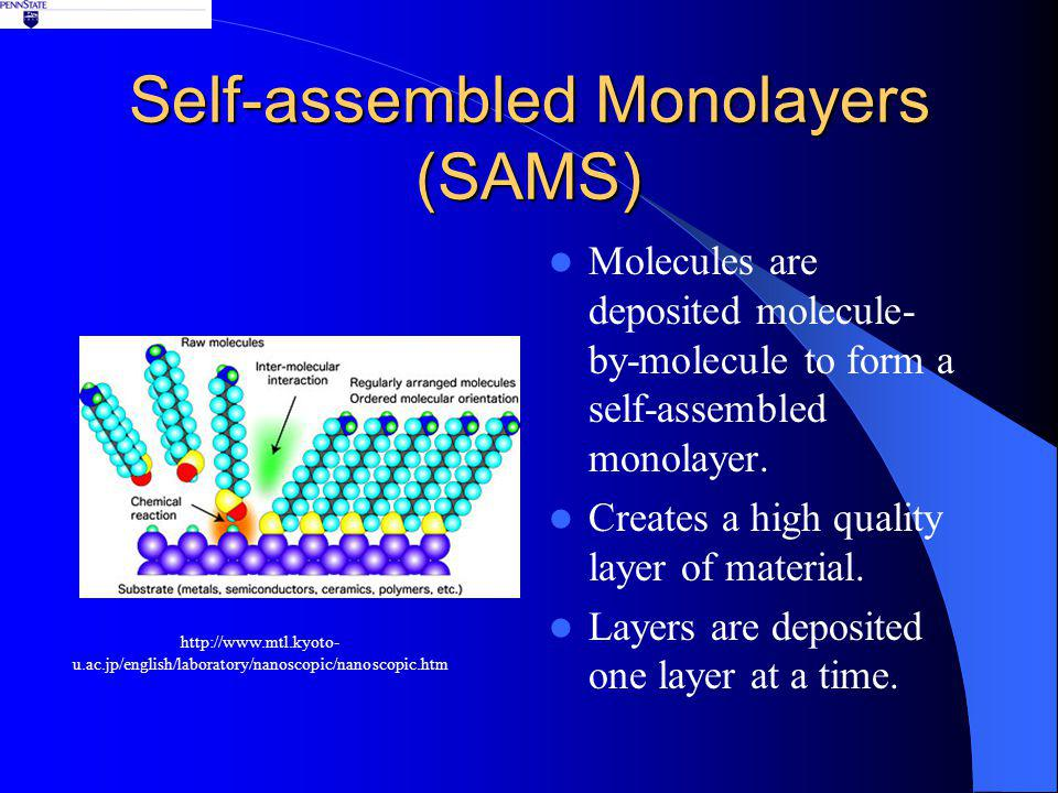 Self-assembled Monolayers (SAMS) Molecules are deposited molecule- by-molecule to form a self-assembled monolayer.
