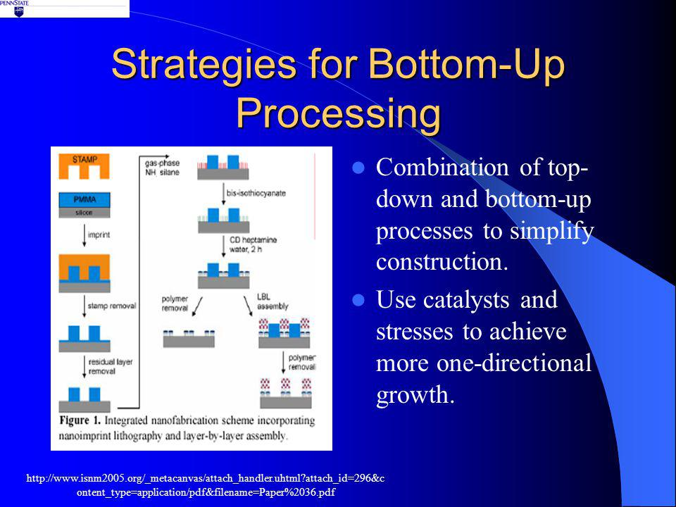 Strategies for Bottom-Up Processing Combination of top- down and bottom-up processes to simplify construction.