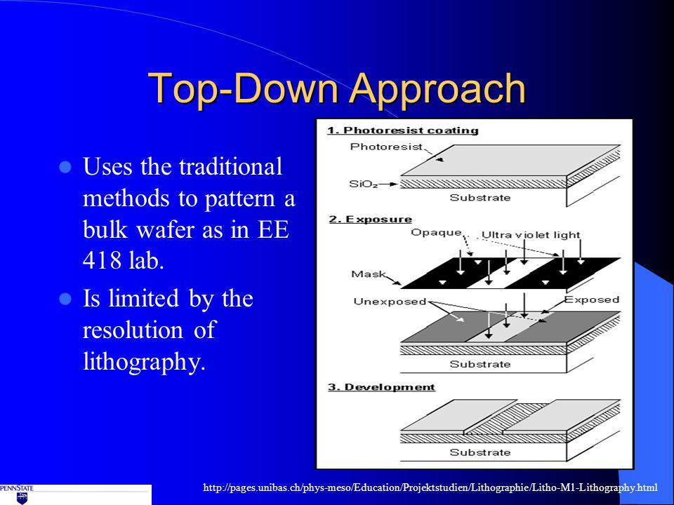Top-Down Approach Uses the traditional methods to pattern a bulk wafer as in EE 418 lab.