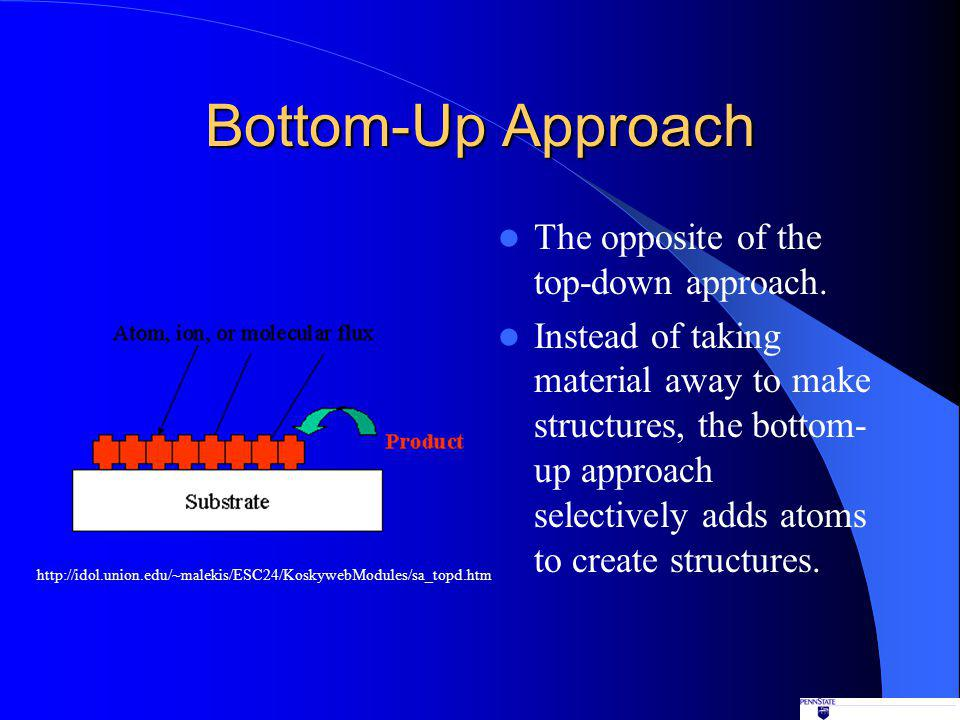 The Ideas Behind the Bottom- up Approach Nature uses the bottom up approach.