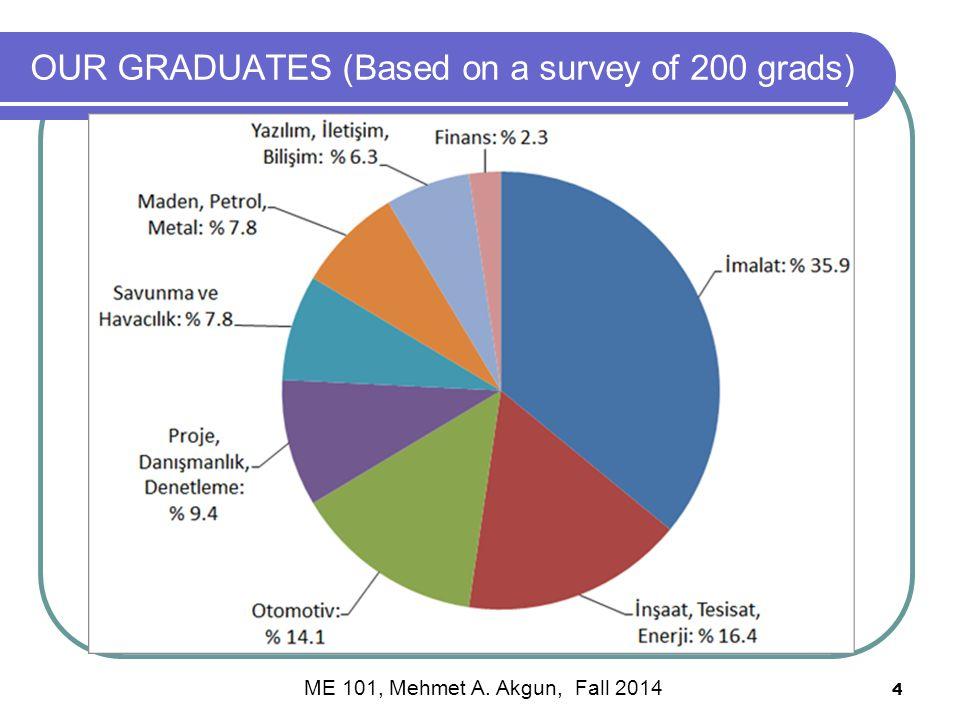 4 OUR GRADUATES (Based on a survey of 200 grads) ME 101, Mehmet A. Akgun, Fall 2014