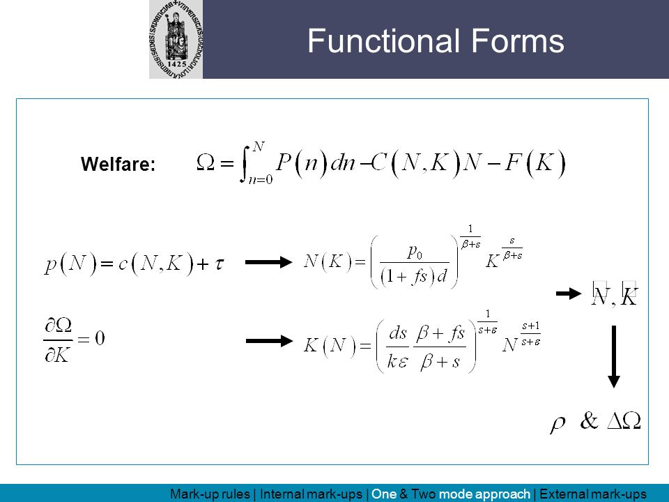 Welfare: Functional Forms Mark-up rules | Internal mark-ups | One & Two mode approach | External mark-ups