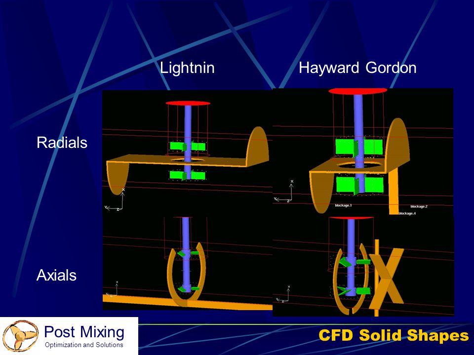 Post Mixing Optimization and Solutions CFD Solid Shapes Lightnin Hayward Gordon Radials Axials
