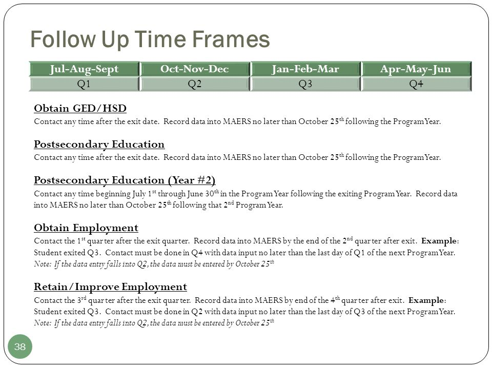 Follow Up Time Frames 38 Jul-Aug-SeptOct-Nov-DecJan-Feb-MarApr-May-Jun Q1Q2Q3Q4 Obtain GED/HSD Contact any time after the exit date. Record data into