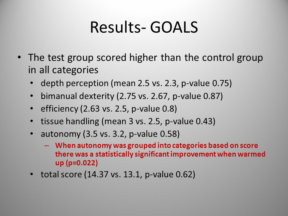 Results- GOALS The test group scored higher than the control group in all categories depth perception (mean 2.5 vs.