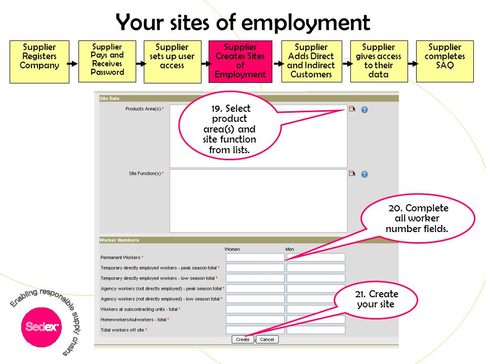 Your sites of employment Supplier Registers Company Supplier completes SAQ Supplier Adds Direct and Indirect Customers Supplier Creates Sites of Emplo