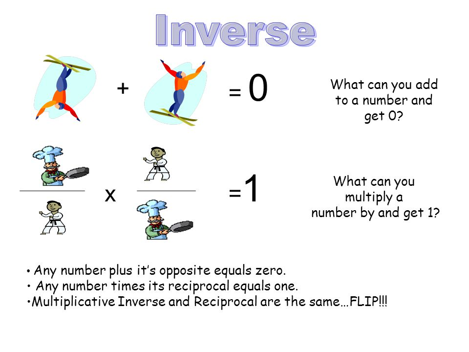 + = 0 x =1=1 What can you add to a number and get 0.