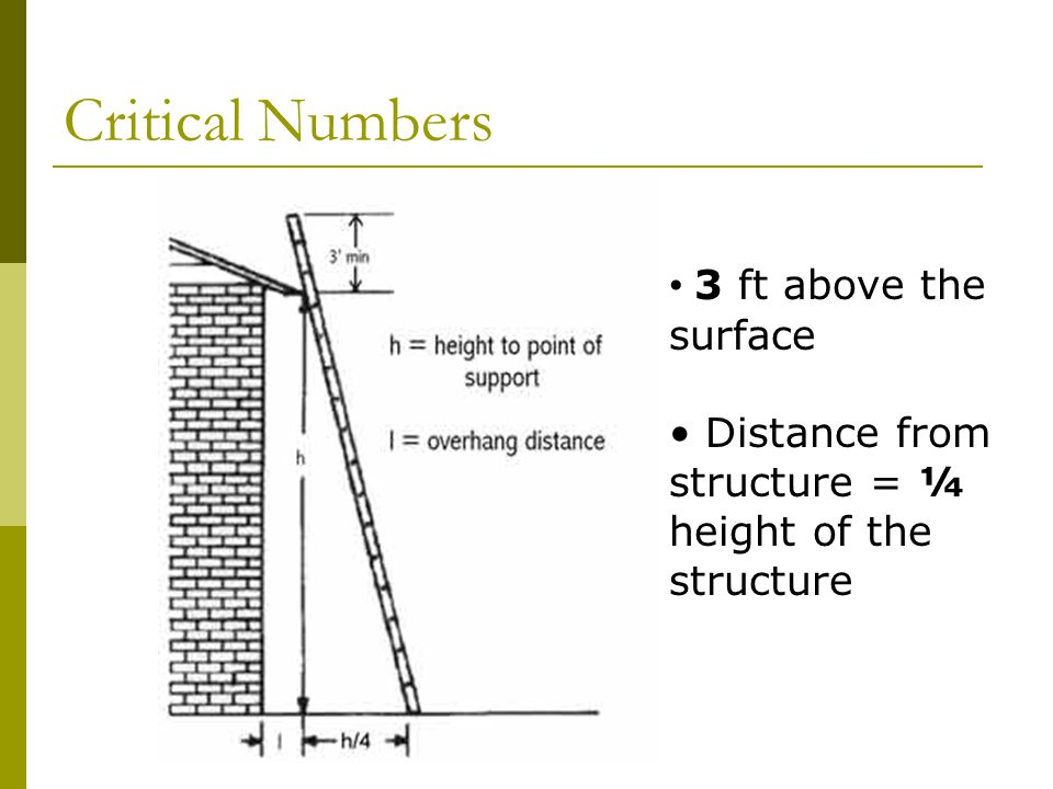 Critical Numbers 3 ft above the surface Distance from structure = ¼ height of the structure