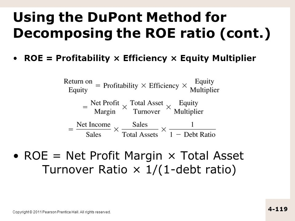 Copyright © 2011 Pearson Prentice Hall. All rights reserved. 4-119 Using the DuPont Method for Decomposing the ROE ratio (cont.) ROE = Profitability ×