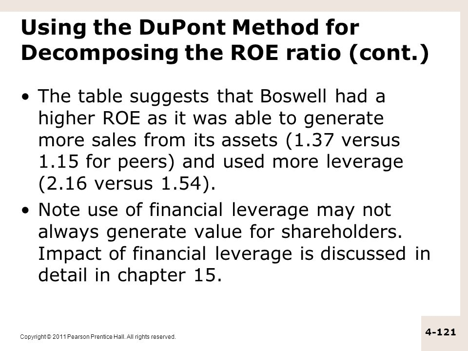 Copyright © 2011 Pearson Prentice Hall. All rights reserved. 4-121 Using the DuPont Method for Decomposing the ROE ratio (cont.) The table suggests th