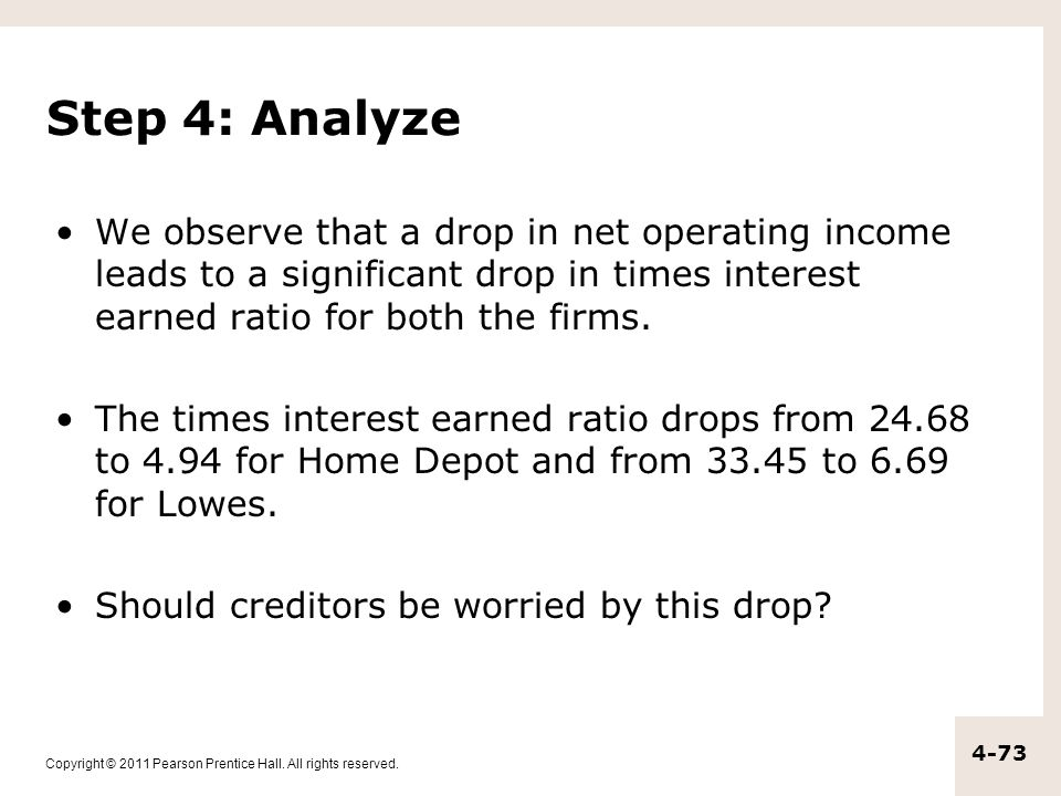 Copyright © 2011 Pearson Prentice Hall. All rights reserved. 4-73 Step 4: Analyze We observe that a drop in net operating income leads to a significan