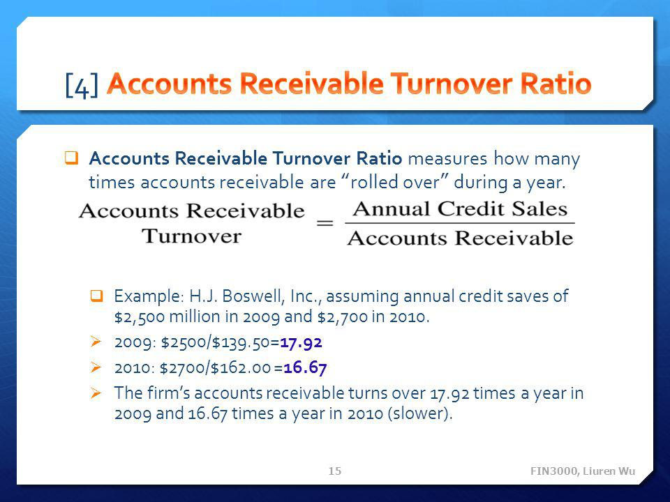 """ Accounts Receivable Turnover Ratio measures how many times accounts receivable are """"rolled over"""" during a year.  Example: H.J. Boswell, Inc., assum"""