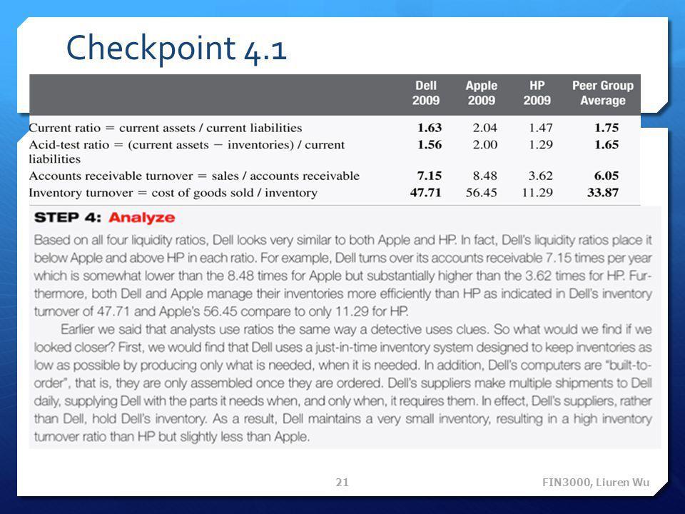 Checkpoint 4.1 FIN3000, Liuren Wu 21
