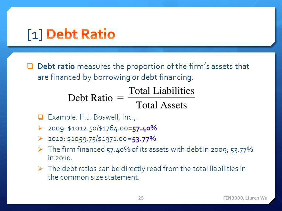  Debt ratio measures the proportion of the firm's assets that are financed by borrowing or debt financing.  Example: H.J. Boswell, Inc.,.  2009: $1