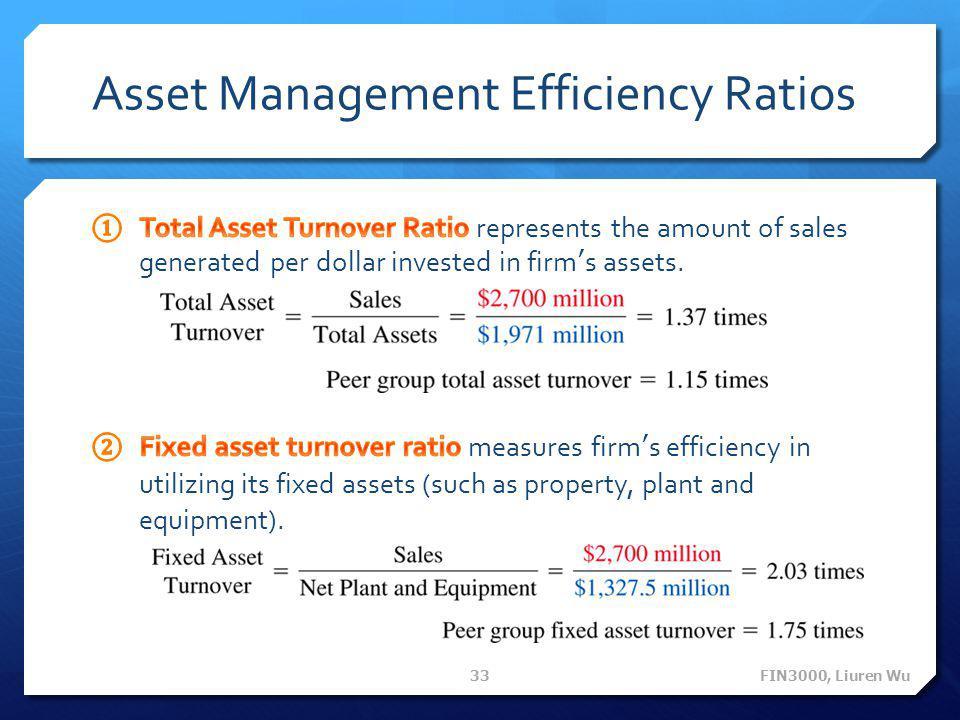 Asset Management Efficiency Ratios FIN3000, Liuren Wu 33