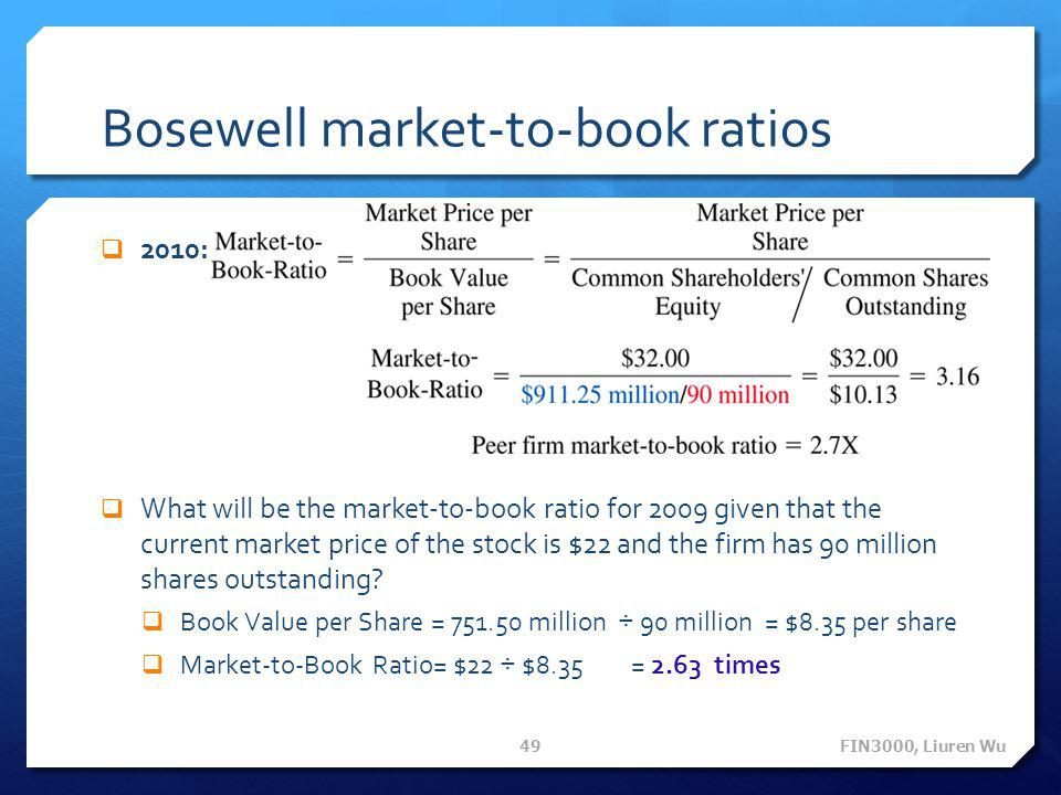 Bosewell market-to-book ratios  2010:  What will be the market-to-book ratio for 2009 given that the current market price of the stock is $22 and th