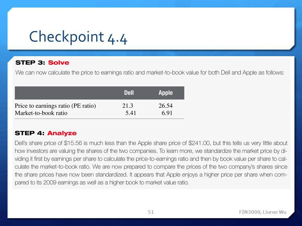 Checkpoint 4.4 FIN3000, Liuren Wu 51