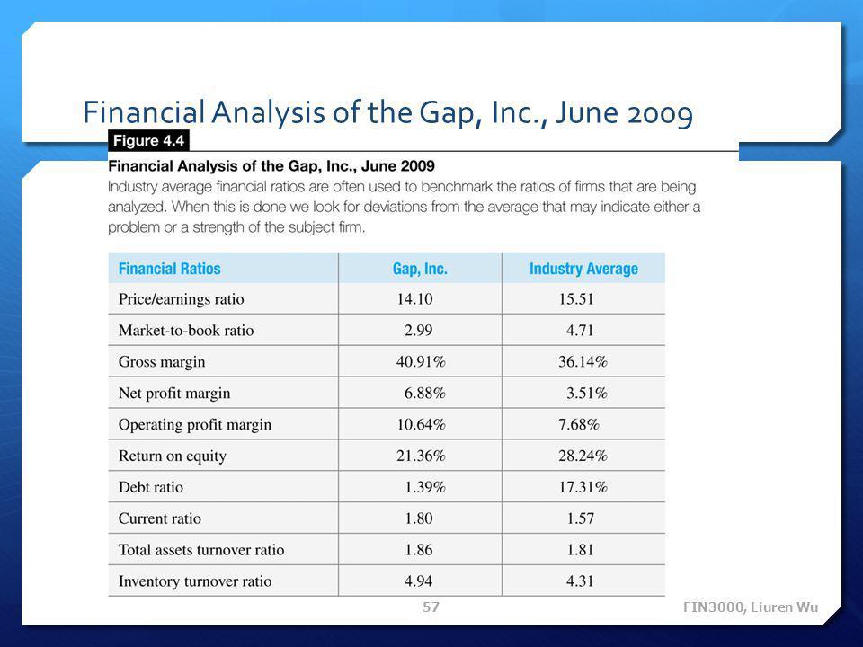 Financial Analysis of the Gap, Inc., June 2009 FIN3000, Liuren Wu 57