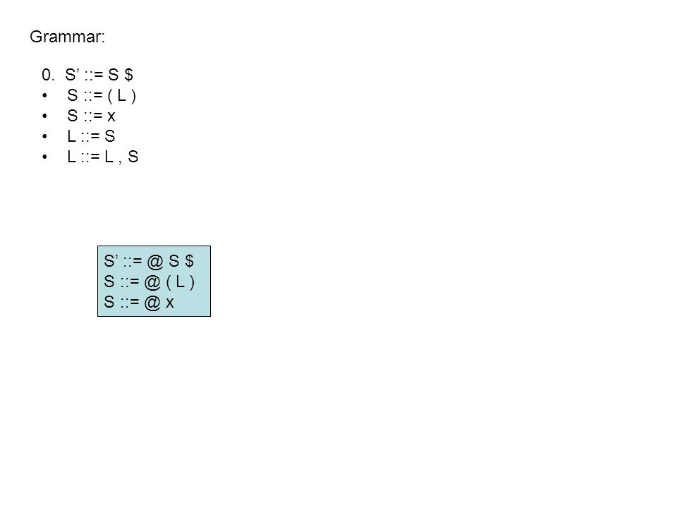 S' ::= @ S $ S ::= @ ( L ) S ::= @ x Grammar: 0. S' ::= S $ S ::= ( L ) S ::= x L ::= S L ::= L, S