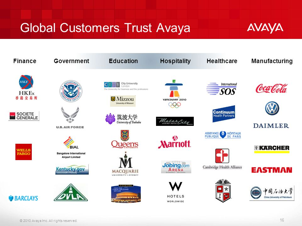 © 2010 Avaya Inc. All rights reserved. 16 Global Customers Trust Avaya FinanceGovernmentEducationHospitalityHealthcareManufacturing