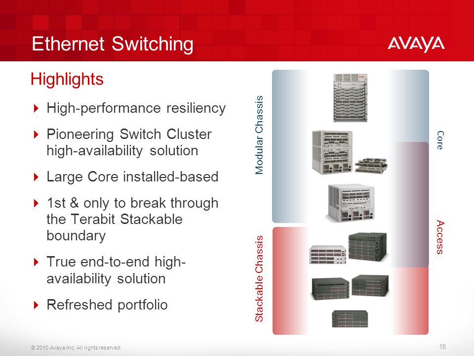 © 2010 Avaya Inc. All rights reserved. 18 Ethernet Switching  High-performance resiliency  Pioneering Switch Cluster high-availability solution  La