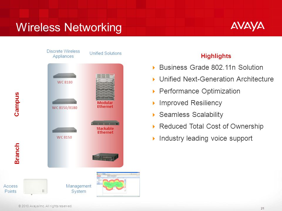 © 2010 Avaya Inc. All rights reserved. 21 Wireless Networking Highlights  Business Grade 802.11n Solution  Unified Next-Generation Architecture  Pe