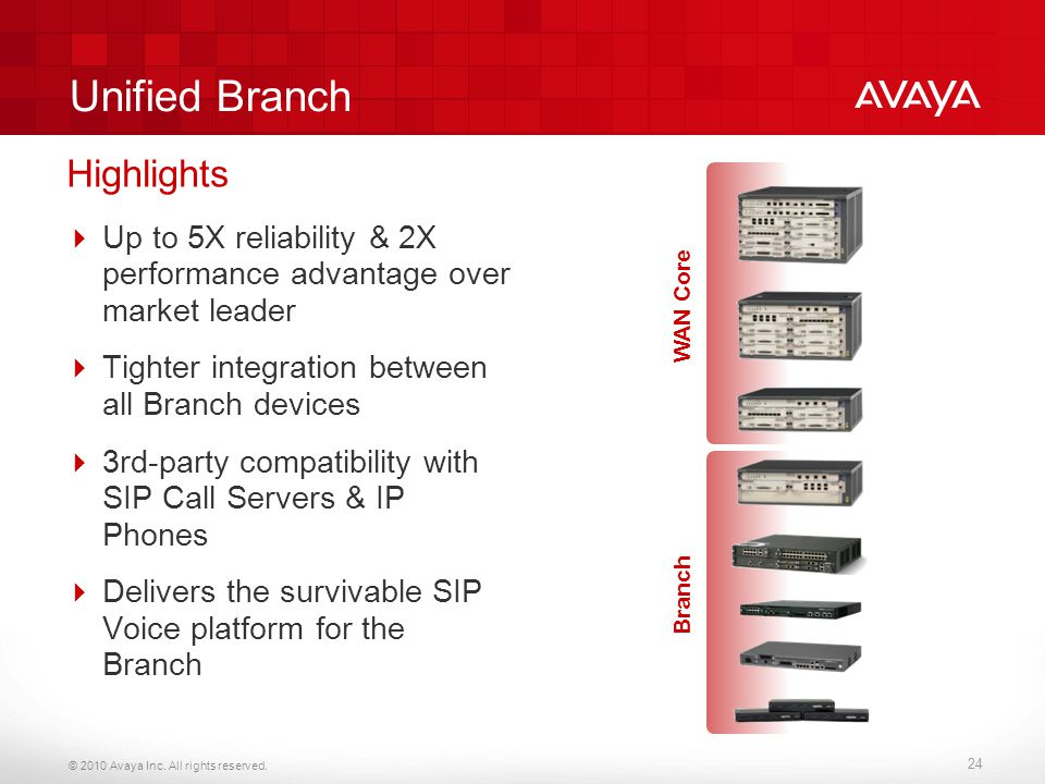 © 2010 Avaya Inc. All rights reserved. 24 Unified Branch  Up to 5X reliability & 2X performance advantage over market leader  Tighter integration be
