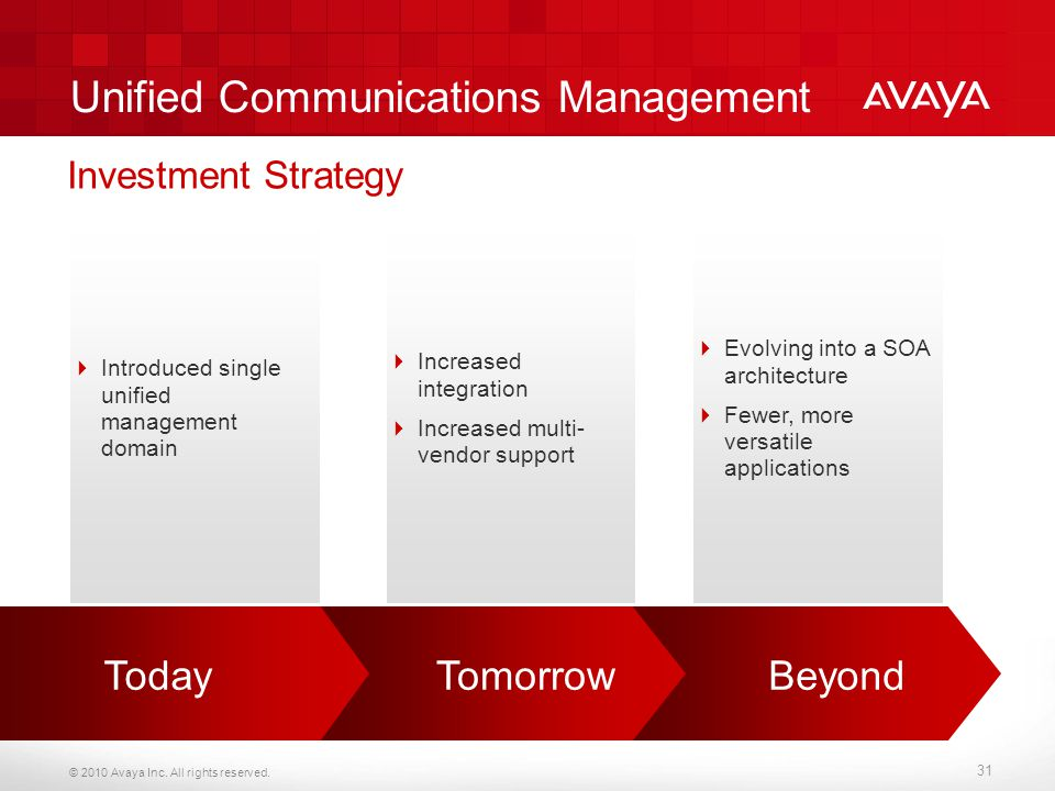 © 2010 Avaya Inc. All rights reserved. 31 Unified Communications Management BeyondTomorrowToday  Introduced single unified management domain  Increa