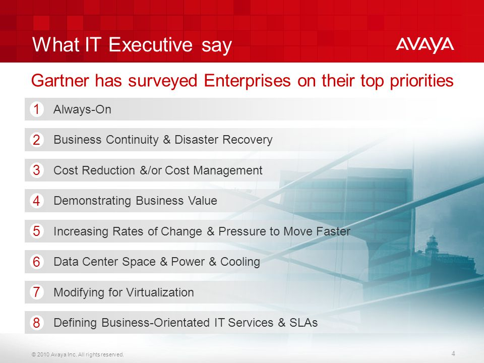 © 2010 Avaya Inc. All rights reserved. 4 What IT Executive say Gartner has surveyed Enterprises on their top priorities Always-On 1 Business Continuit