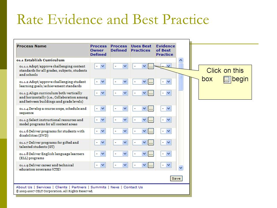 Rate Evidence and Best Practice (contd.) Work from Right to Left (Rate evidence first) Work from Right to Left (Rate evidence first) STEP 1: Check if evidence can be found across all grades and areas to support the statement STEP 2: Choose rating for this best practice STEP 2: Choose rating for this best practice SAVE then click on CLOSE