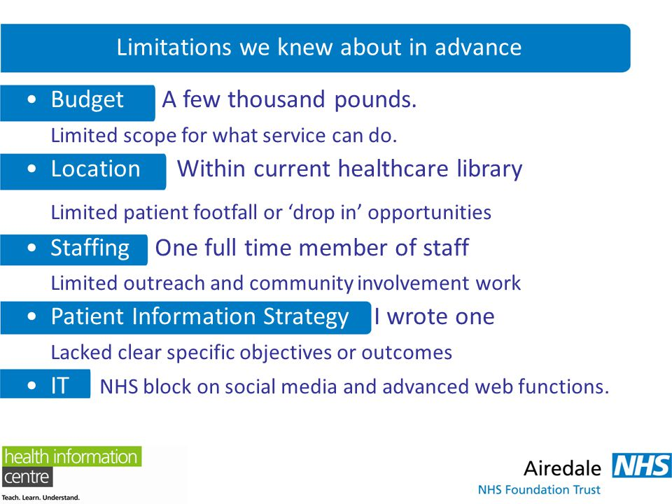 Limitations we knew about in advance Budget A few thousand pounds. Limited scope for what service can do. Location Within current healthcare library L