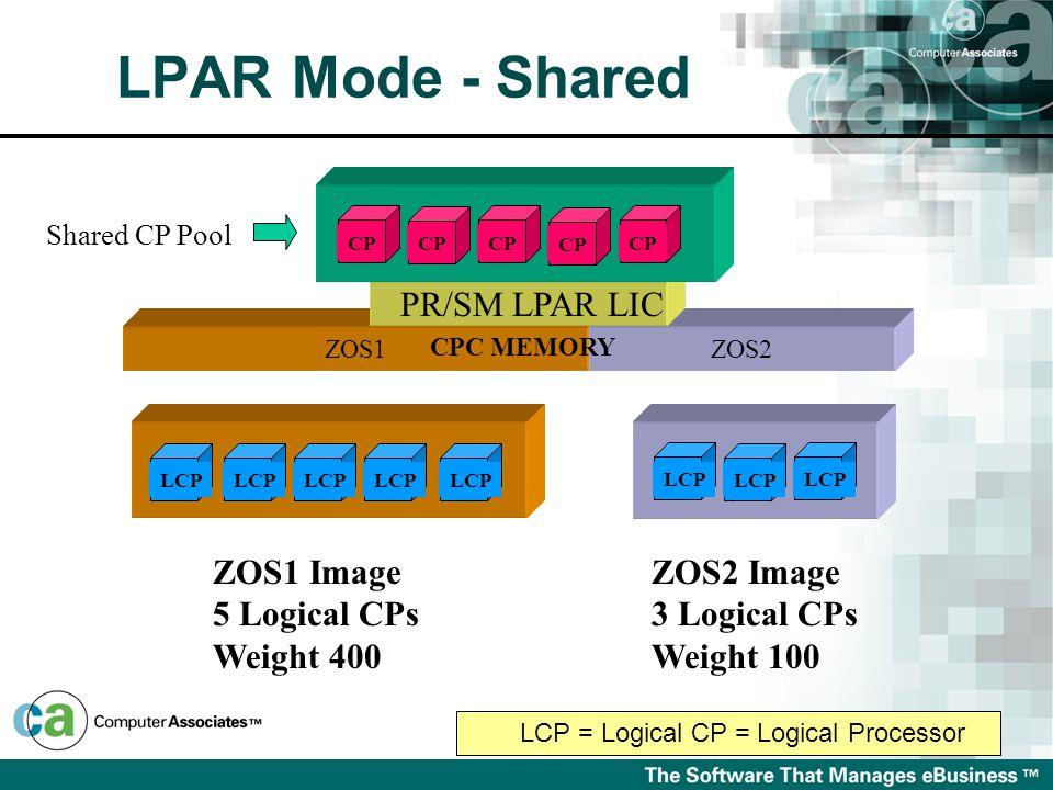 ZOS1ZOS2 CPC MEMORY LPAR Mode - Shared PR/SM LPAR LIC CP Shared CP Pool LCP ZOS1 Image 5 Logical CPs Weight 400 ZOS2 Image 3 Logical CPs Weight 100 LC