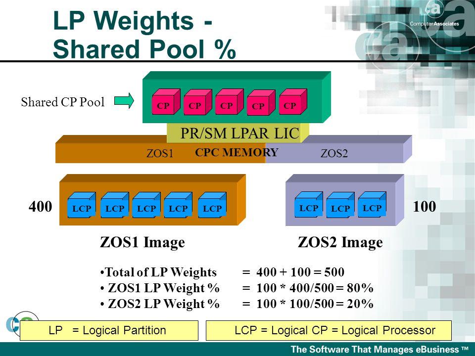 LP Weights - Shared Pool % ZOS1ZOS2 PR/SM LPAR LIC CP Shared CP Pool ZOS1 ImageZOS2 Image Total of LP Weights= 400 + 100 = 500 ZOS1 LP Weight %= 100 *