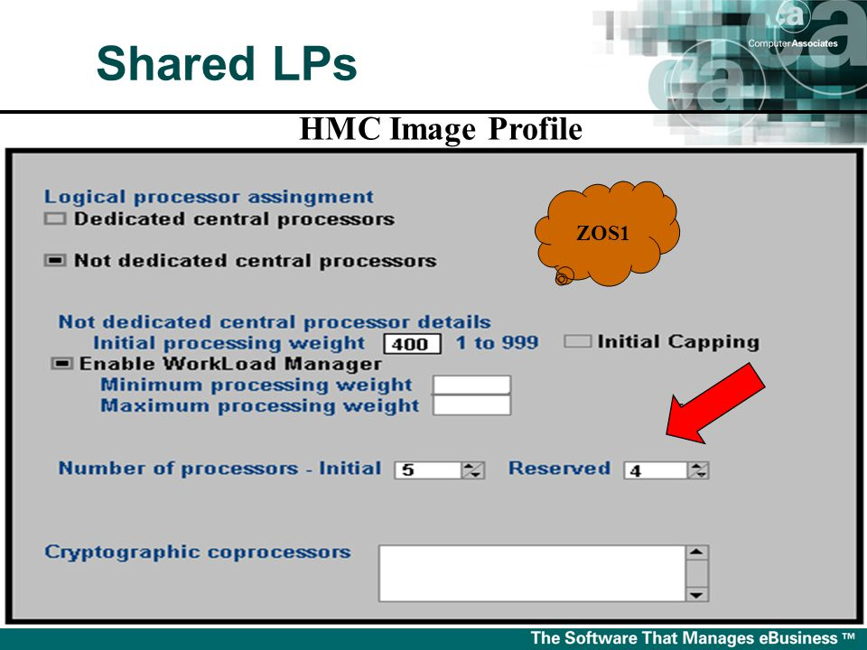 HMC Image Profile ZOS1 Shared LPs