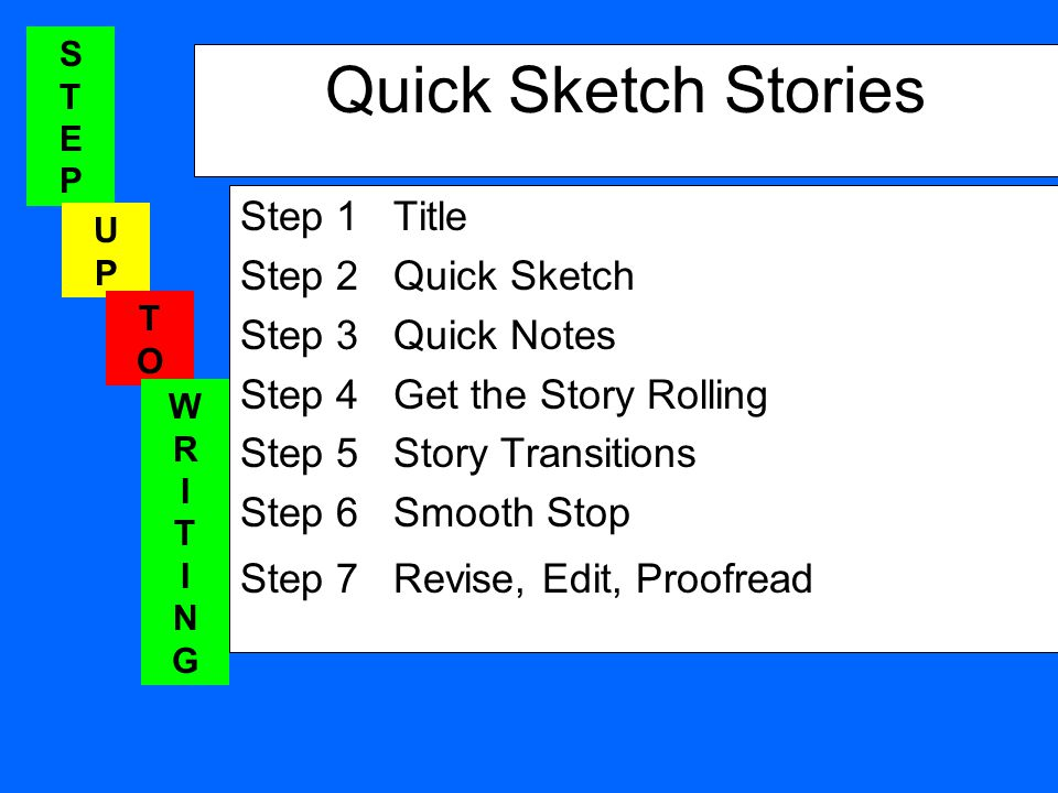 STEPSTEP UPUP TOTO WRITINGWRITING Quick Sketch Stories Step 1 Title Step 2 Quick Sketch Step 3 Quick Notes Step 4 Get the Story Rolling Step 5 Story Transitions Step 6 Smooth Stop Step 7 Revise, Edit, Proofread
