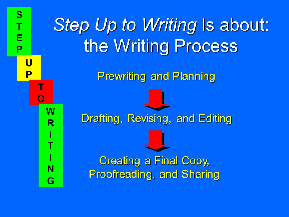 STEPSTEP UPUP TOTO WRITINGWRITING Step Up to Writing Is about: the Writing Process Prewriting and Planning Drafting, Revising, and Editing Creating a Final Copy, Proofreading, and Sharing STEPSTEP UPUP TOTO WRITINGWRITING