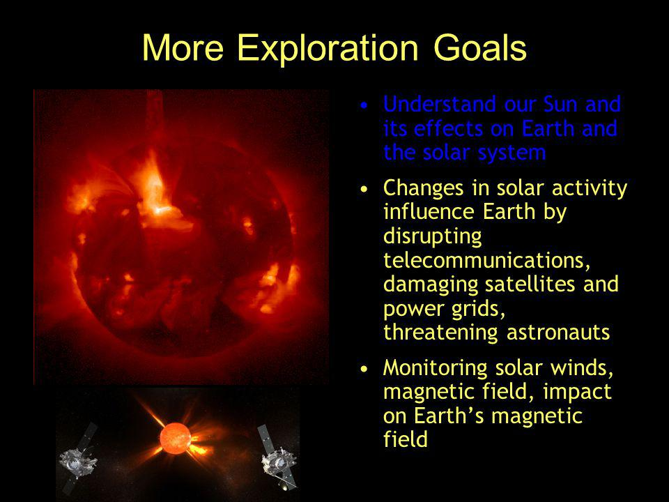More Exploration Goals Understand our Sun and its effects on Earth and the solar system Changes in solar activity influence Earth by disrupting telecommunications, damaging satellites and power grids, threatening astronauts Monitoring solar winds, magnetic field, impact on Earth's magnetic field