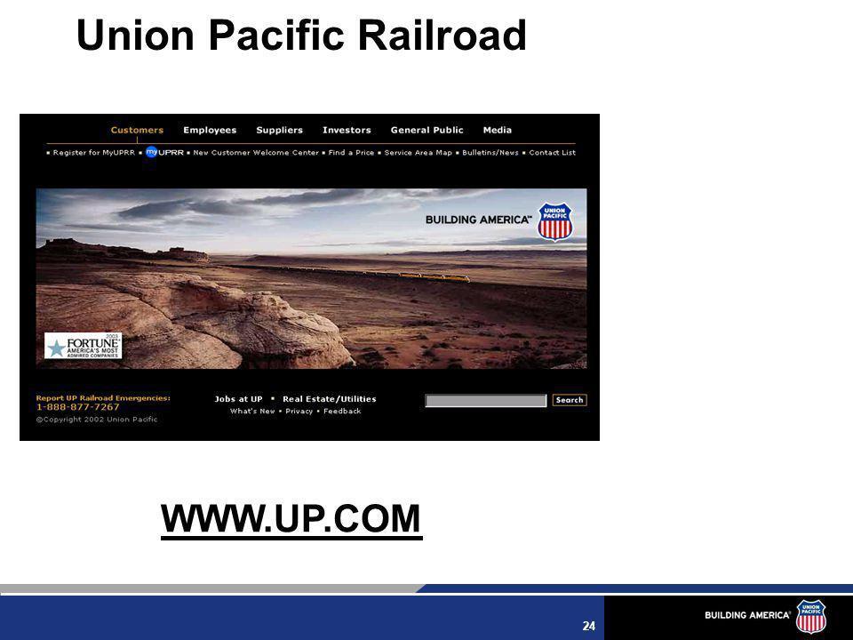 24 Union Pacific Railroad WWW.UP.COM