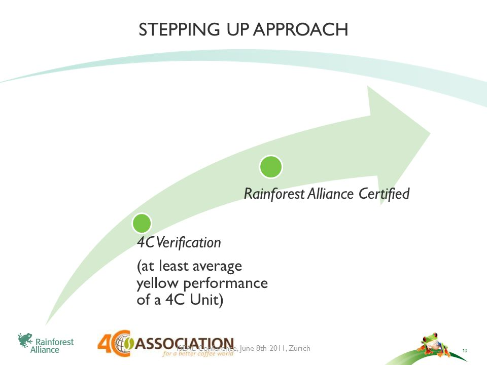 STEPPING UP APPROACH 4C Verification (at least average yellow performance of a 4C Unit) Rainforest Alliance Certified 10 ISEAL Conference, June 8th 2011, Zurich