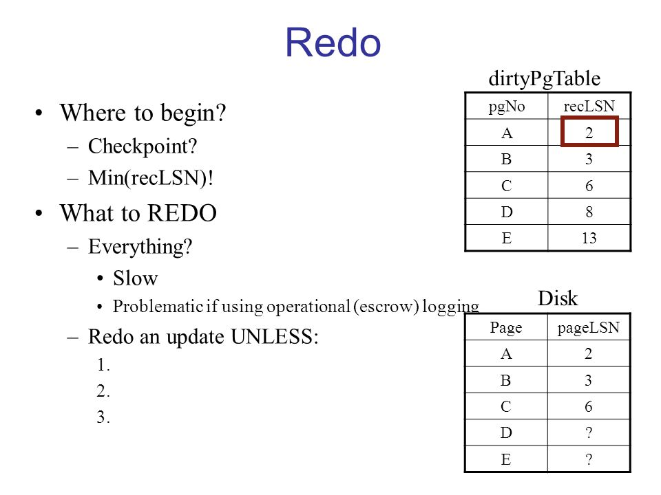Redo Where to begin. –Checkpoint. –Min(recLSN). What to REDO –Everything.