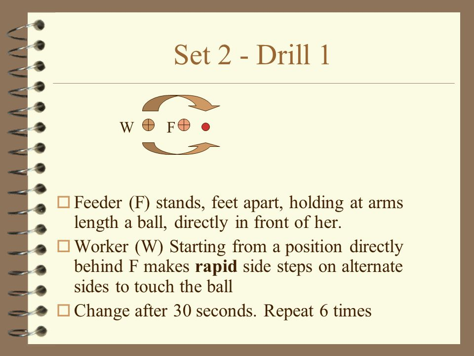 NETBALL TRAINING DRILLS Set 2 – Movement and 'Reaction' Drills