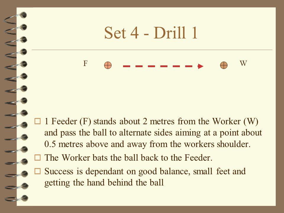NETBALL TRAINING DRILLS Set 4 – Awareness Drills