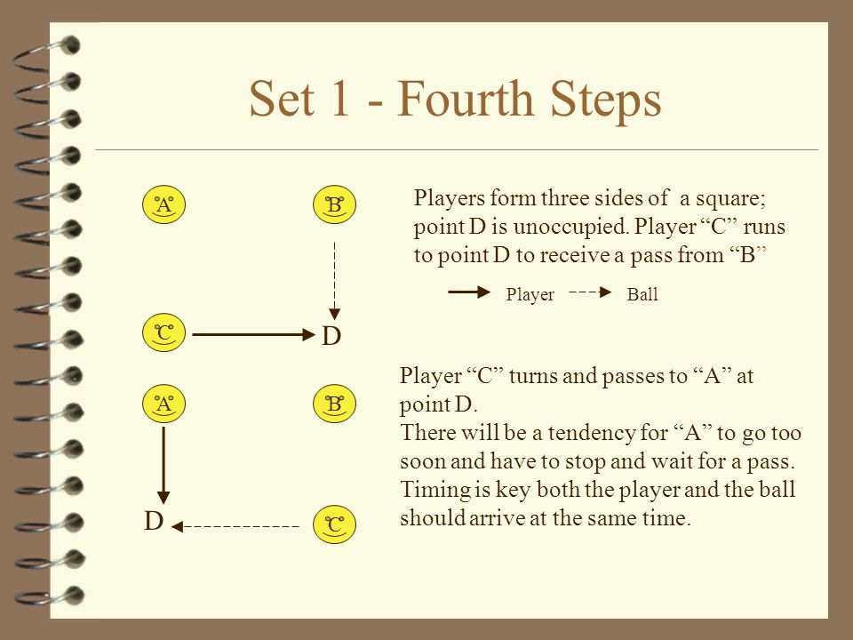 Set 1 - Third Steps Feeders Workers AA BB SETUP - You need 2 balls and 4 players.