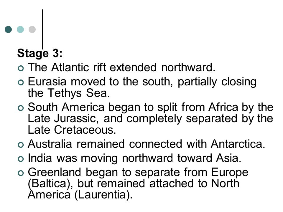 Stage 3: The Atlantic rift extended northward.