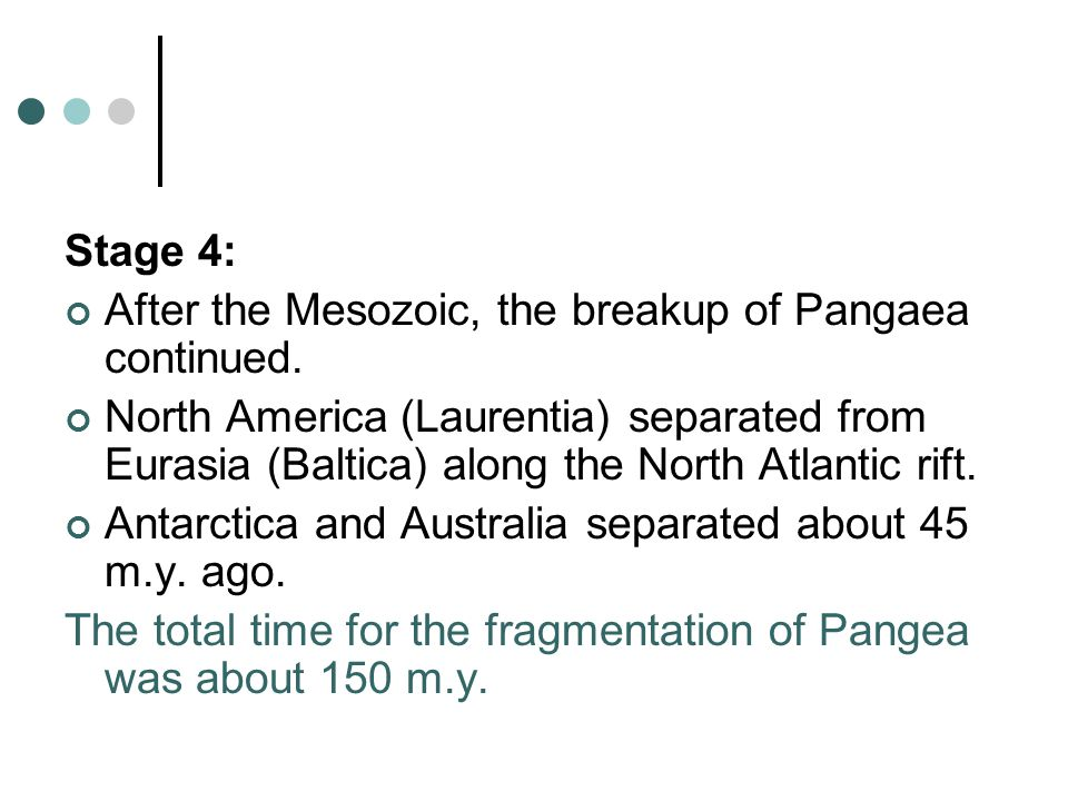 Stage 4: After the Mesozoic, the breakup of Pangaea continued.