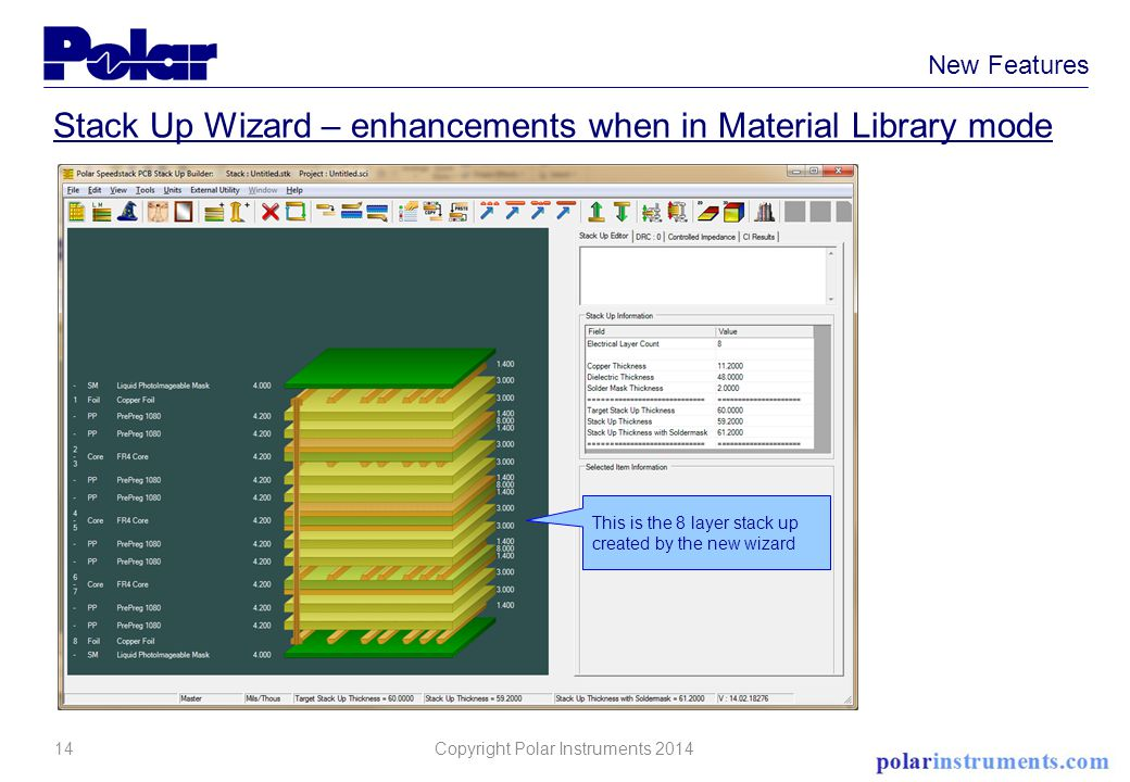 14 New Features Stack Up Wizard – enhancements when in Material Library mode This is the 8 layer stack up created by the new wizard Copyright Polar Instruments 2014