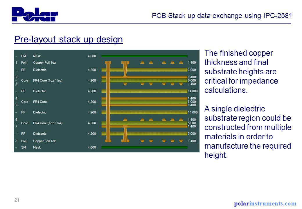 21 PCB Stack up data exchange using IPC-2581 Pre-layout stack up design The finished copper thickness and final substrate heights are critical for impedance calculations.