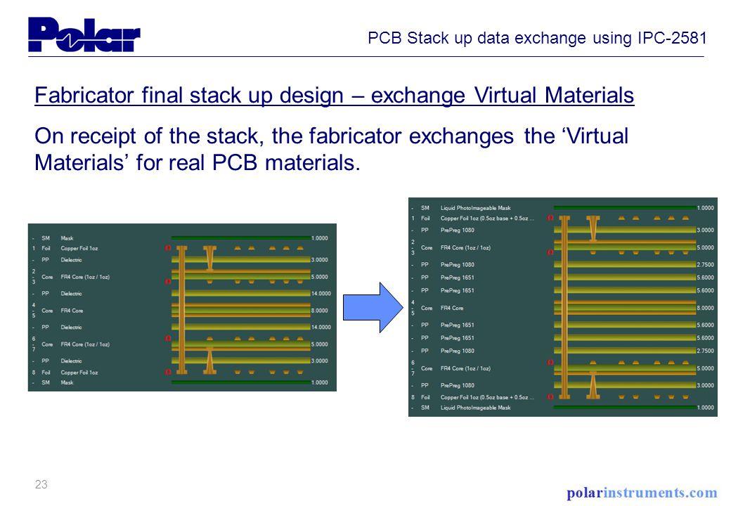 23 PCB Stack up data exchange using IPC-2581 Fabricator final stack up design – exchange Virtual Materials On receipt of the stack, the fabricator exchanges the 'Virtual Materials' for real PCB materials.